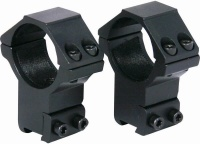 Jack Pyke Scope Mounts